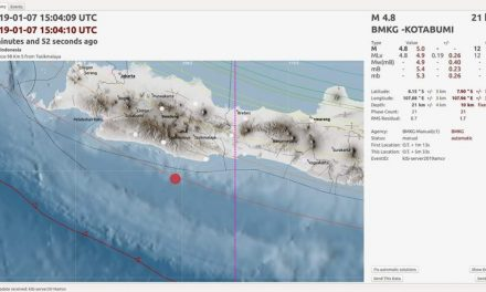 Gempa 4.8 Magnitudo, Warga Tasikmalaya Panik