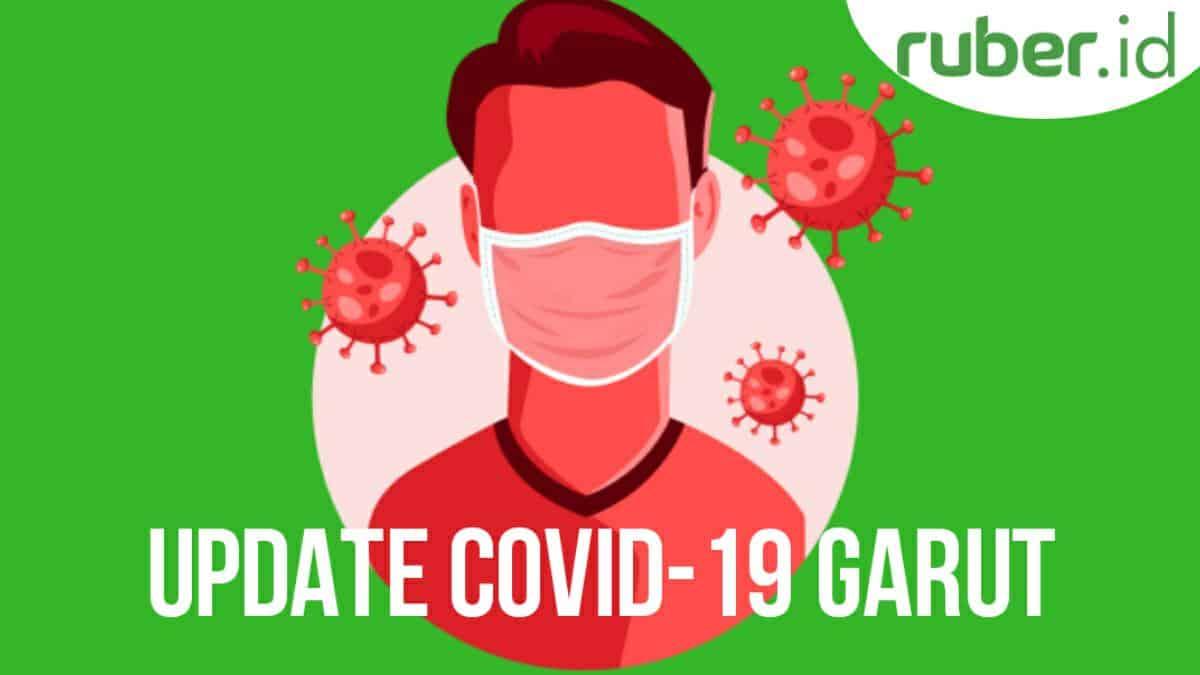 COVID-19 GARUT