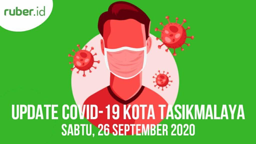 COVID-19 Kota Tasikmalaya