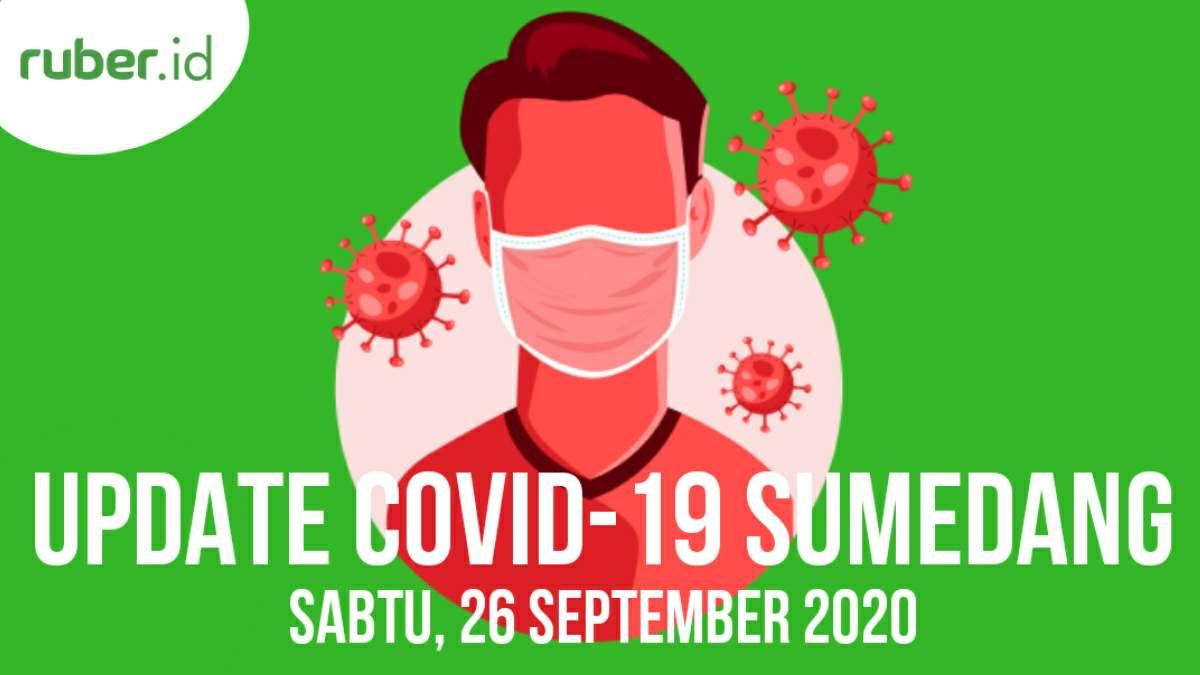 UPDATE COVID-19 Kabupaten Sumedang
