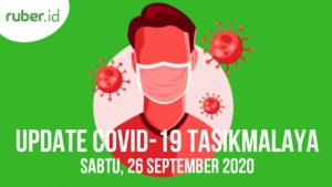 Kasus COVID-19 Kabupaten Tasikmalaya