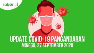 UPDATE COVID-19 Kabupaten Pangandaran