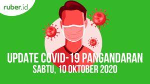 Covid-19 Pangandaran