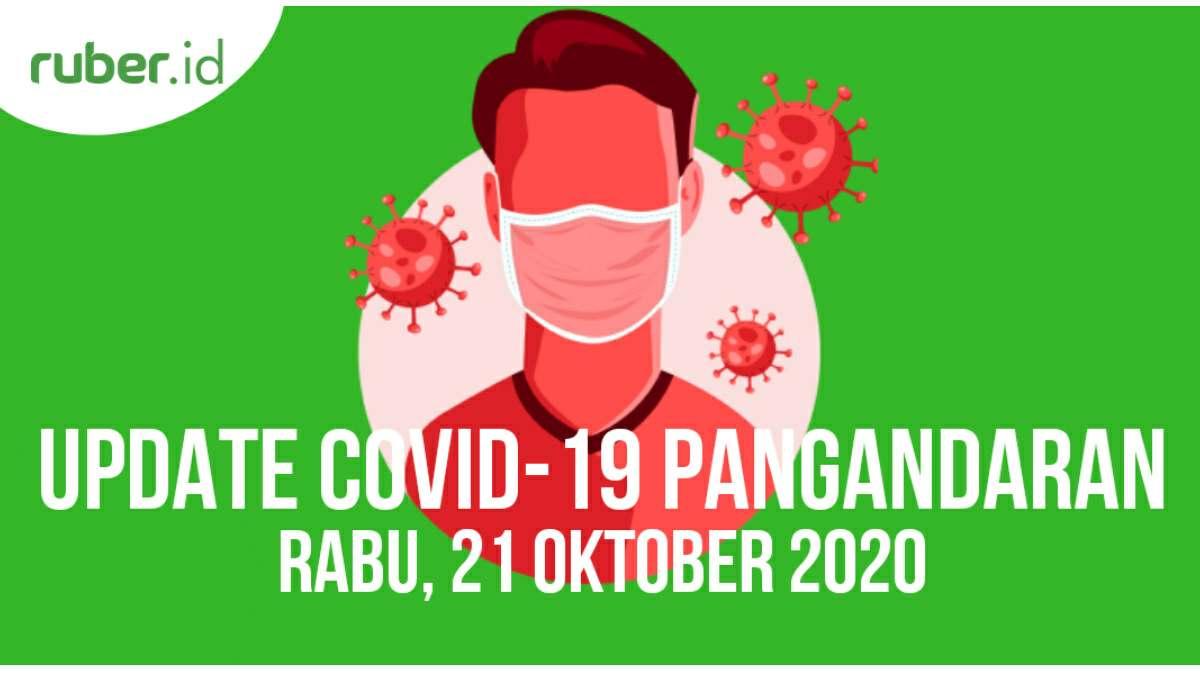 UPDATE COVID-19 PANGANDARAN