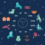Ramalan Zodiak 21-27 Juni 2021